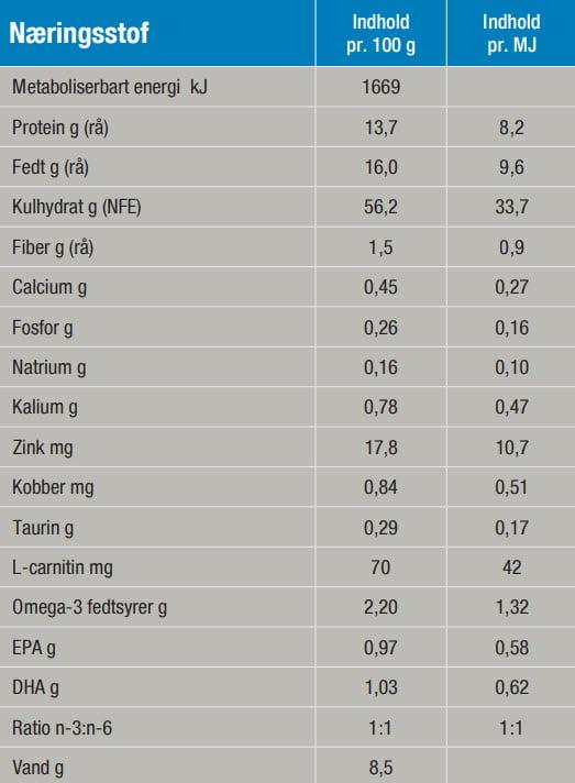 CKD-XS Næringsstofindhold